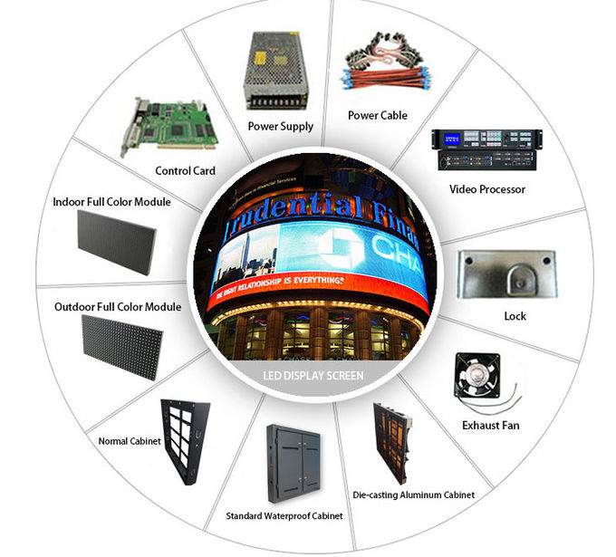 High Brightness SMD P3 Led Video Panels , High Definition LED Billboard Display
